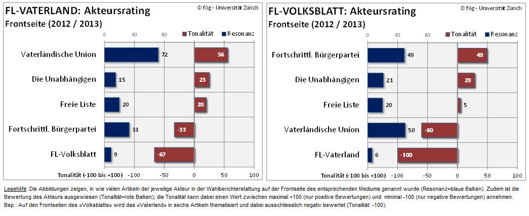 Wahlberichterstattung_Liechtenstein